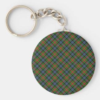 Cumming Clan Tartan Designed Print Basic Round Button Keychain