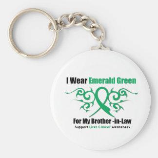 Cuñado de la cinta del verde esmeralda - cáncer de llavero personalizado