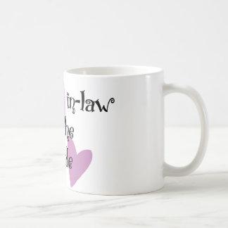 Cuñado de la novia taza de café