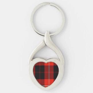 Cunningham Scottish Tartan Keychain
