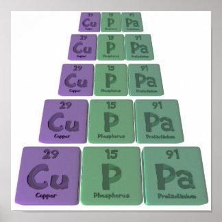 Cuppa-Cu-P-Pa-Copper-Phosphorus-Protactinium.png Print