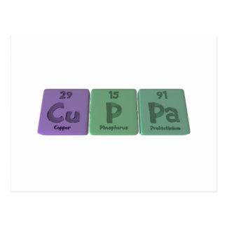 Cuppa-Cu-P-Pa-Copper-Phosphorus-Protactinium.png Postal