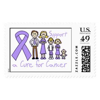 Curación de general Cancer Family Support A