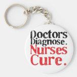 Curación de las enfermeras llavero