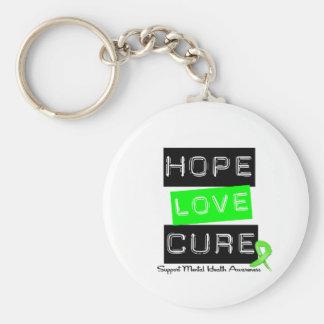 Curación del amor de la esperanza - conciencia de  llavero redondo tipo pin