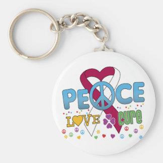 Curación maravillosa del amor de la paz del cáncer llavero redondo tipo pin