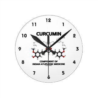 Curcumin Component Of Indian Ayurvedic Medicine Round Clock