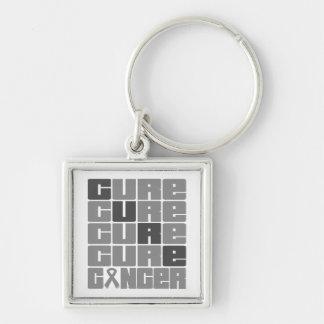 CURE Brain Cancer Collage Keychain
