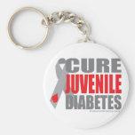 Cure Juvenile Diabetes Key Chains