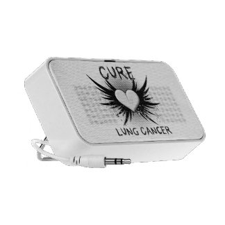 Cure Lung Cancer iPhone Speakers