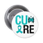 Cure PCOS Button