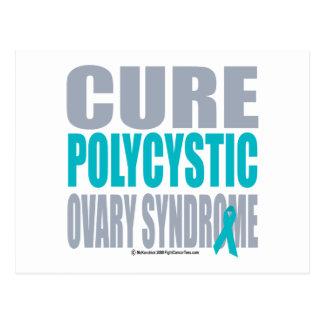 Cure PCOS Postcard