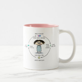Cures and Causes Mugs