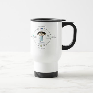 """""""Cures and Causes"""" 15 Oz Stainless Steel Travel Mug"""