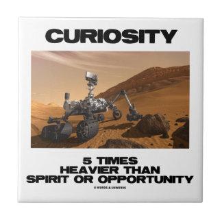 Curiosidad 5 veces más pesado que oportunidad del azulejo cuadrado pequeño