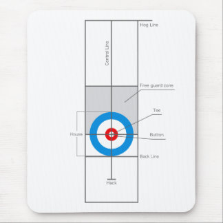 Curling Mouse Pad
