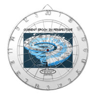 Current Epoch In Perspective Anthropocene Epoch Dart Boards