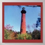 Currituck Lighthouse Print