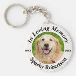 Custom Dog Memorial Keychain at Zazzle