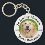 "Custom Dog Memorial Keychain<br><div class=""desc"">A sweet and simple custom pet memorial keychain to pay tribute to a loved pet. Add an image and change the text to create a gift they will cherish.</div>"