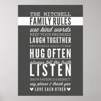 CUSTOM FAMILY RULES modern typography dark gray Poster