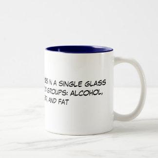 Custom Humor Coffee Mug