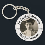 "Custom Memorial with Photo Keychain<br><div class=""desc"">A comforting keychain you can personalize with a photo and a message on the back.</div>"