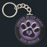 "Custom Pet Memorial with Changeable Colors Keychain<br><div class=""desc"">A sweet and simple custom pet memorial keychain to pay tribute to a loved pet. The background and font colors can be easily changed.</div>"
