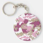 Custom Pink Camo Keychain