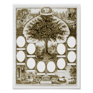 Customizable Family Tree Poster