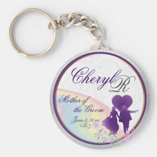 Customizable Grooms Mother's Keepsake Keychain