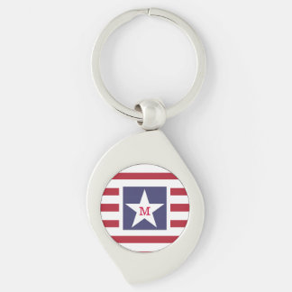 Customizable Stars and Stripes USA Momogram Keychain