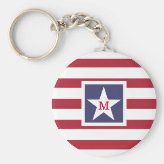 Customizable U.S.A. Flag Monogram Keychain