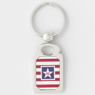 Customizable U.S.A. Flag Monogram Key Chain