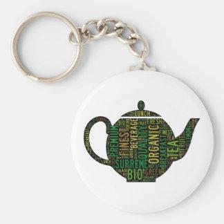 CustoTeapot text designmize Product Keychain