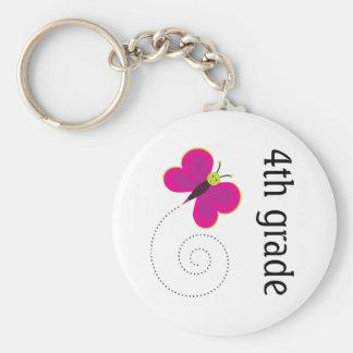 Cute 4th Grade Keychain