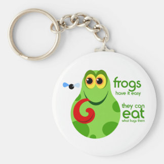 Cute Frog Keychain