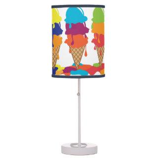 Cute Ice Cream Cones Lamp in a Box