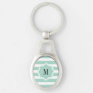 Cute Mint Blue stripe pattern Silver-Colored Oval Metal Keychain