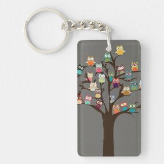 Cute Owl On Tree   Background Keychain