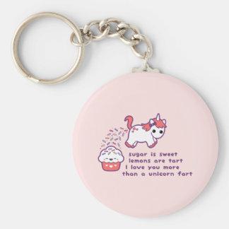 Cute Unicorn Fart Keychain