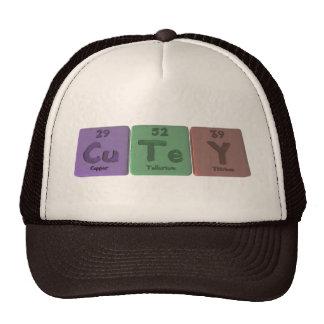 Cutey-Cu-Te-Y-Copper-Tellurium-Yttrium.png Gorras