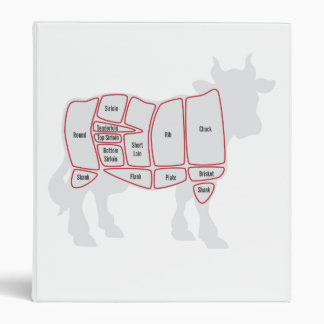 Cuts of Beef 3 Ring Binder