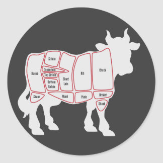 Cuts of Beef Classic Round Sticker