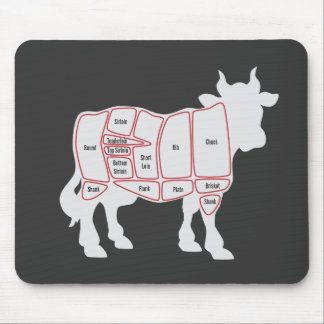 Cuts of Beef Mouse Pad