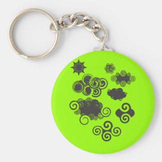 cxyd.ai keychain