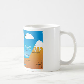 cycle of the water coffee mug