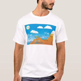 cycle of the water T-Shirt