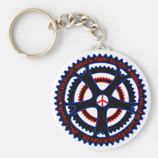 Cycle Tracks Will Abound in Utopia Keychain