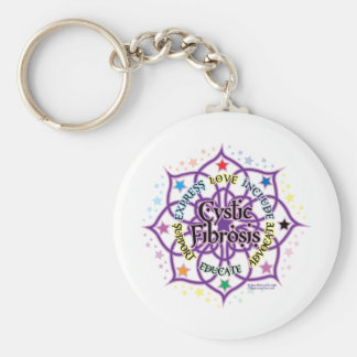 Cystic Fibrosis Lotus Keychain